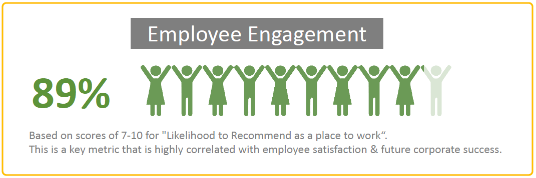 FLEX_EmployeeEngagement
